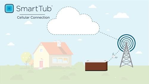 smarttub_cellular-small